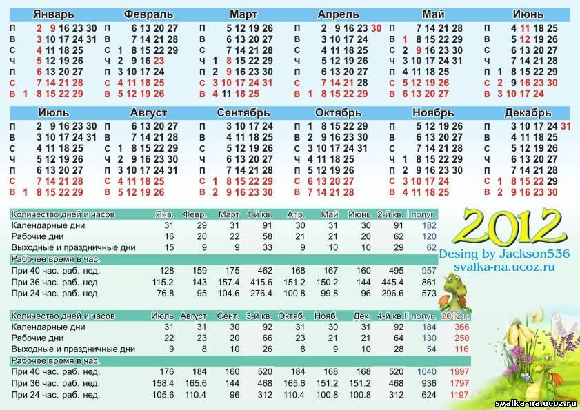 Календарь посадка комнатных цветов